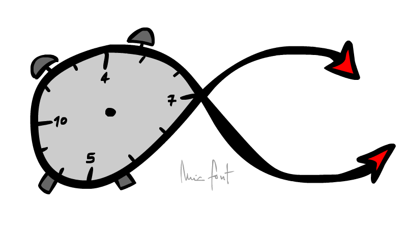 El temps és aleatori